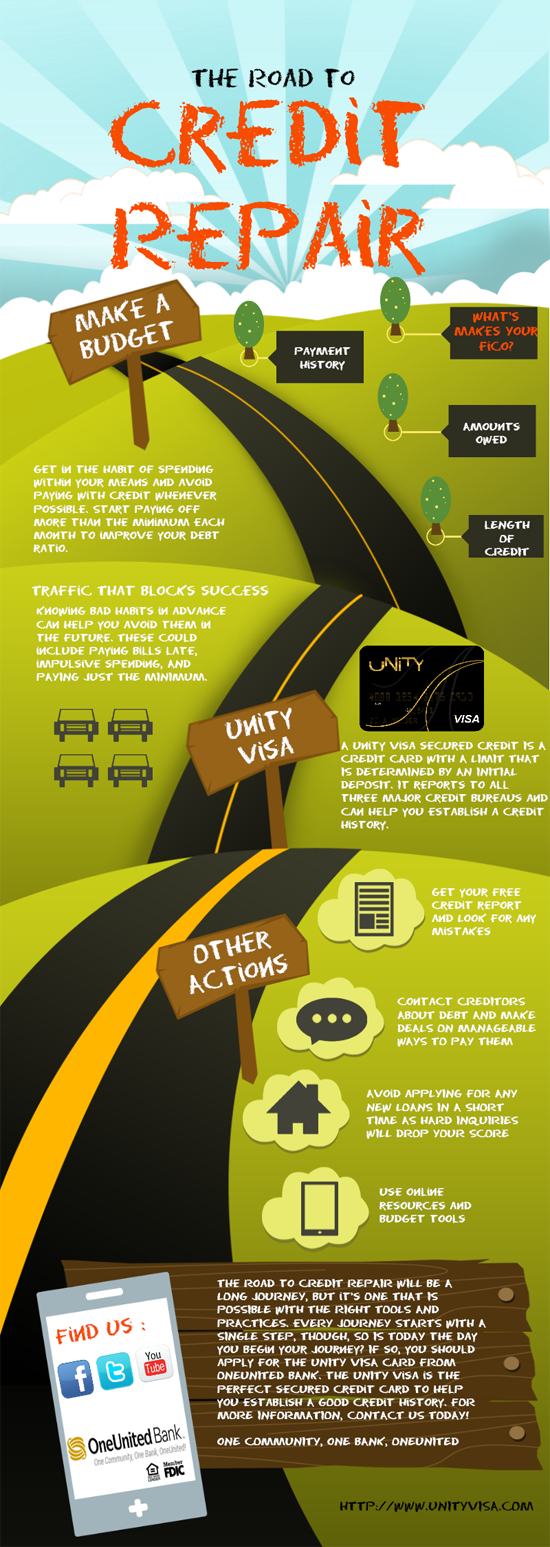 oneunited-infographic-road-to-credit-repair