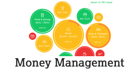Money Management | OneUnited Bank
